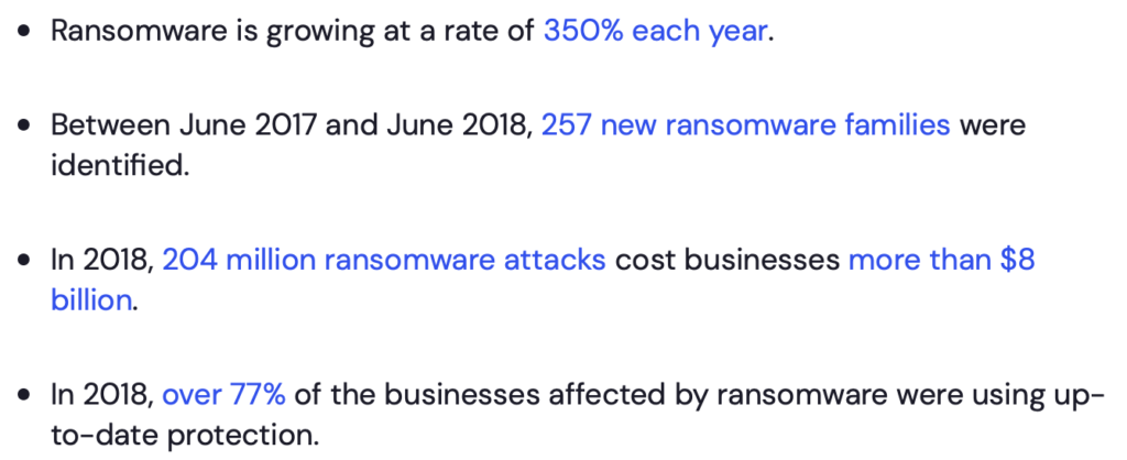 Windows ransomware stats from MacUpdate